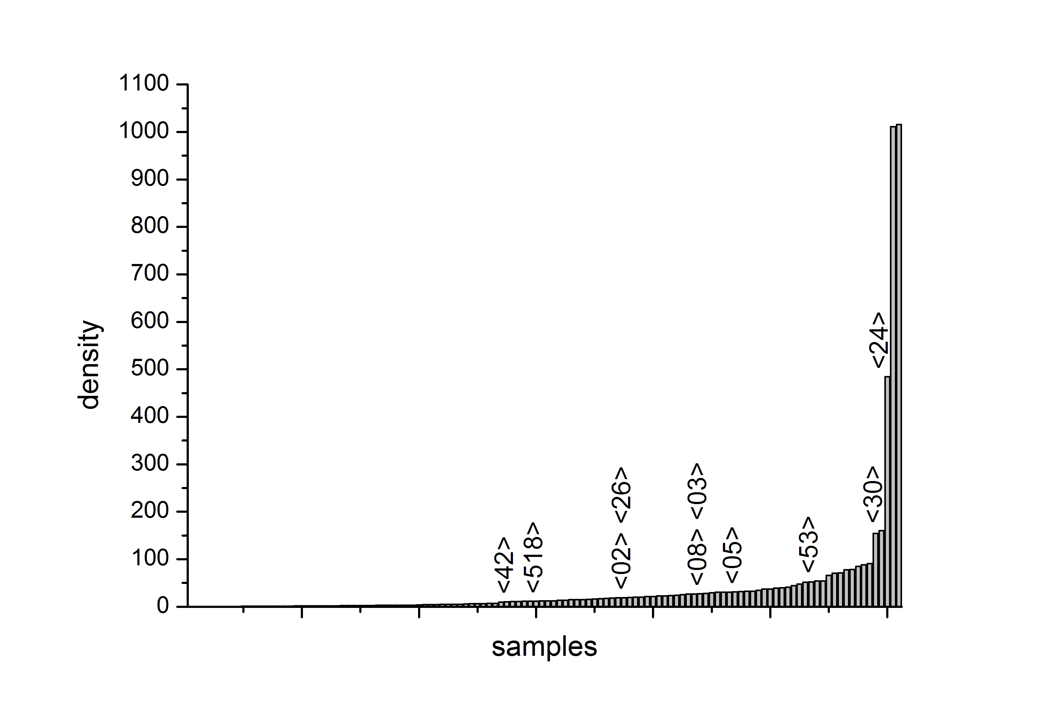 msax-density-lyminge